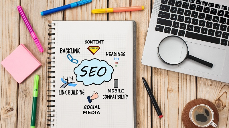 A paper outlining the components of SEO.